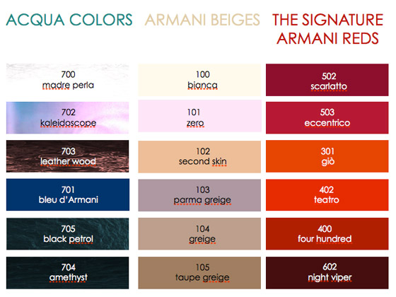 Giorgio Armani Beauty Nail Lacquer