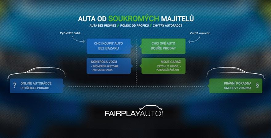 Auto bez bazaru koupíte nyní díky službě Fairplayauto.cz rychle a bezpečně.