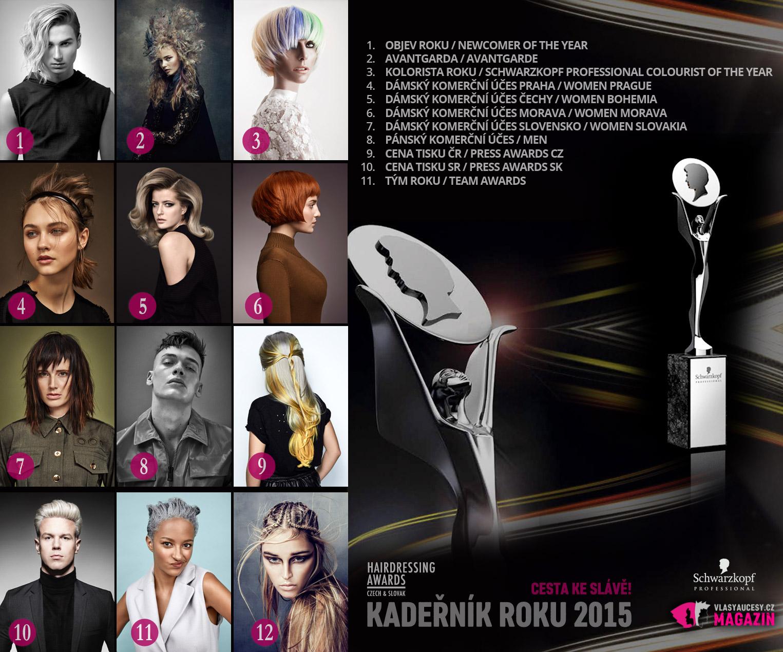Znáte jména nejlepších českých a slovenských kadeřníků? Napoví vám finalisté soutěže KADEŘNÍK ROKU 2015 – Czech and Slovak Hairdressing Awards.