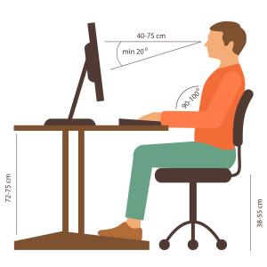 Na tom jak sedíte záleží. Právě nevhodná poloha sezení při práci na počítači bývá důvodem nesnesitelných a chronických bolestí zad.