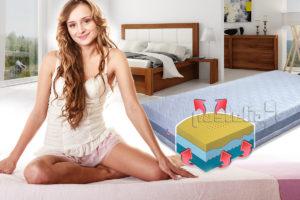 Do zdravé postele patří zdravé a kvalitní matrace