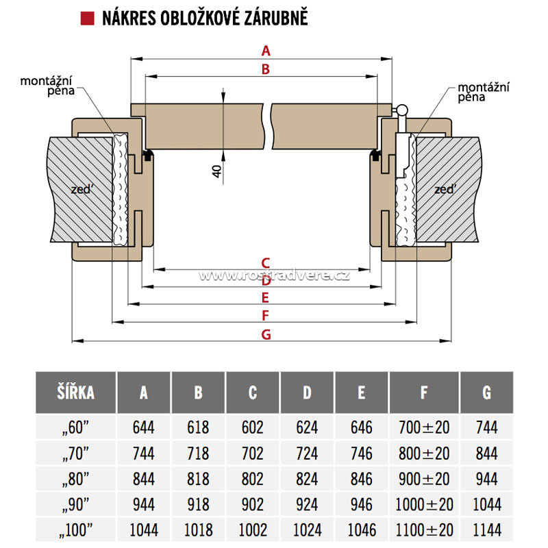 Nákres obložkové zárubně a potřebné rozměry nejen pro stavební otvor.