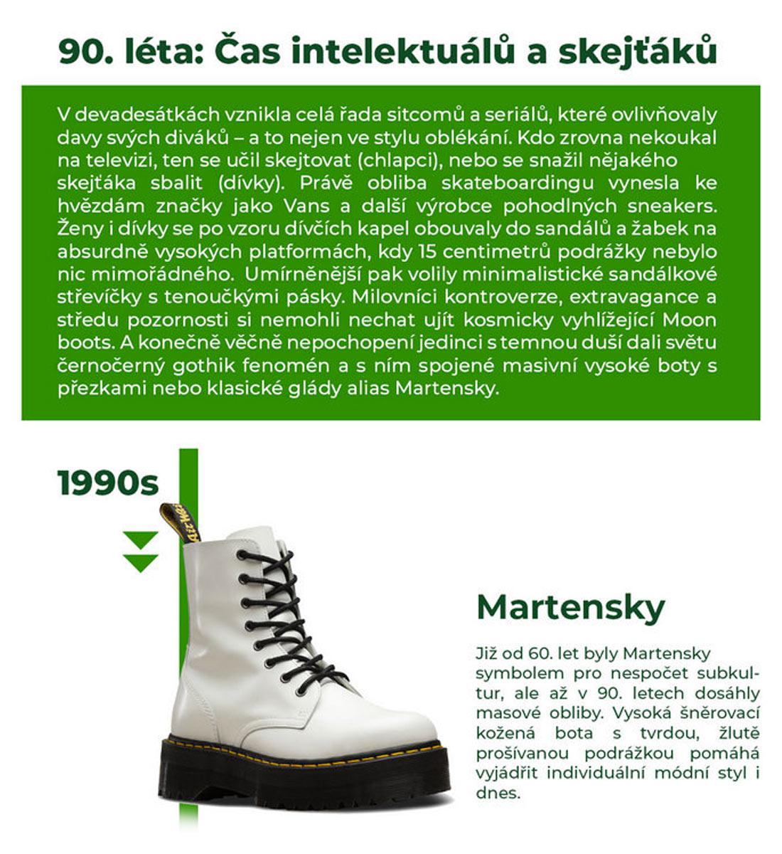 """Martensky: Ukázka povedené infografiky """"10 ikonických módních bot, které lidé milovali, nenáviděli a hlavně nosili"""", kterou vytvořil e-shop Eobuv. Podívejte se určitě na celou."""